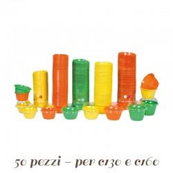 Coperchi a Cupola per Coppette C130 - C160